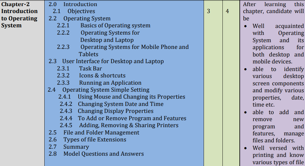 DOEACC NIELIT CCC revised Syllabus Chapter 2