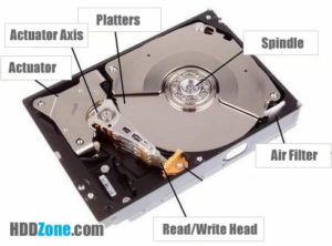 Hard disk drive
